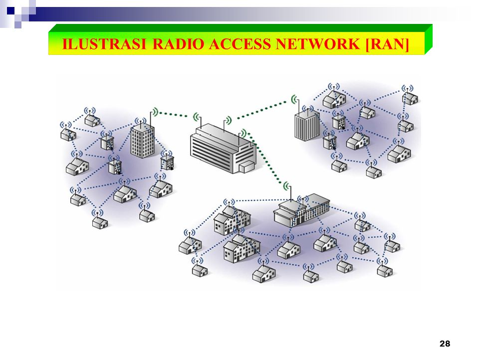 ILUSTRASI RADIO ACCESS NETWORK [RAN]